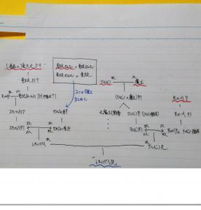 「レモンパイ18」メダカの系統図