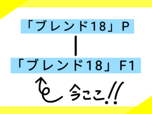 6つ目の系図