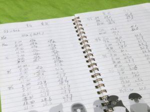 グリーンちゃんの体重管理ノート