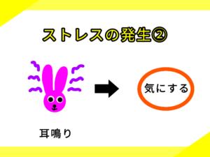 耳鳴り発生のイラスト ②