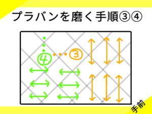 プラバンを磨く手順のイラスト(2)