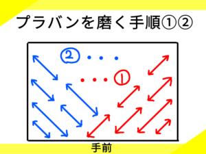 プラバンを磨く手順のイラスト(1)