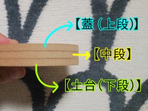 インコのフォレイジングトイ作り工程 ①